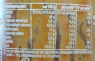 Pindakaas - Voedingswaarden - nl