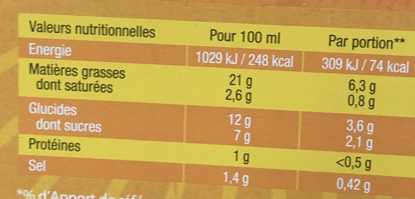 Sauce Salade ';La Miel Moutarde'; - Voedingswaarden