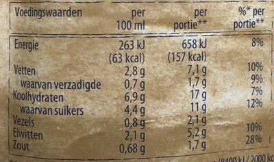 Extra Rijkgevuld Tomatensoep - Voedingswaarden