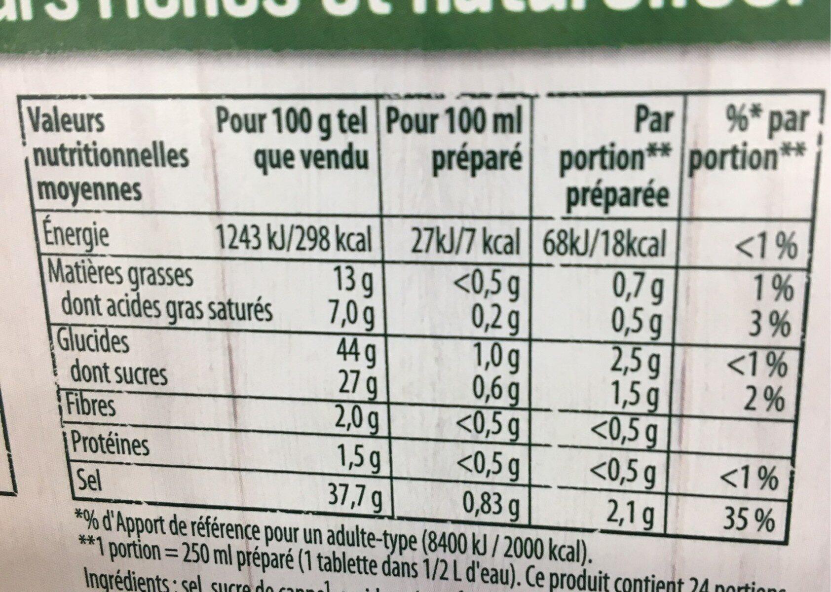 Knorr Bouillon Cubes Légumes Maxi Format 12 Cubes - Nutrition facts - fr