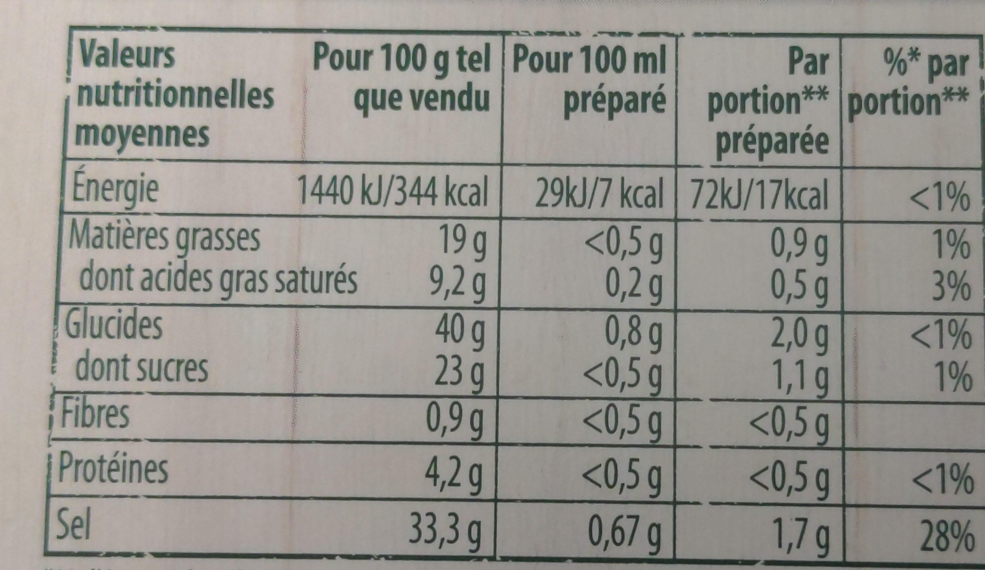 Knorr Bouillon Cubes Poules Maxi Format 12 Cubes - Nutrition facts - fr