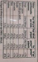 Knorr Bouillon Cubes Boeuf Maxi Format 12 Cubes - Informations nutritionnelles - fr