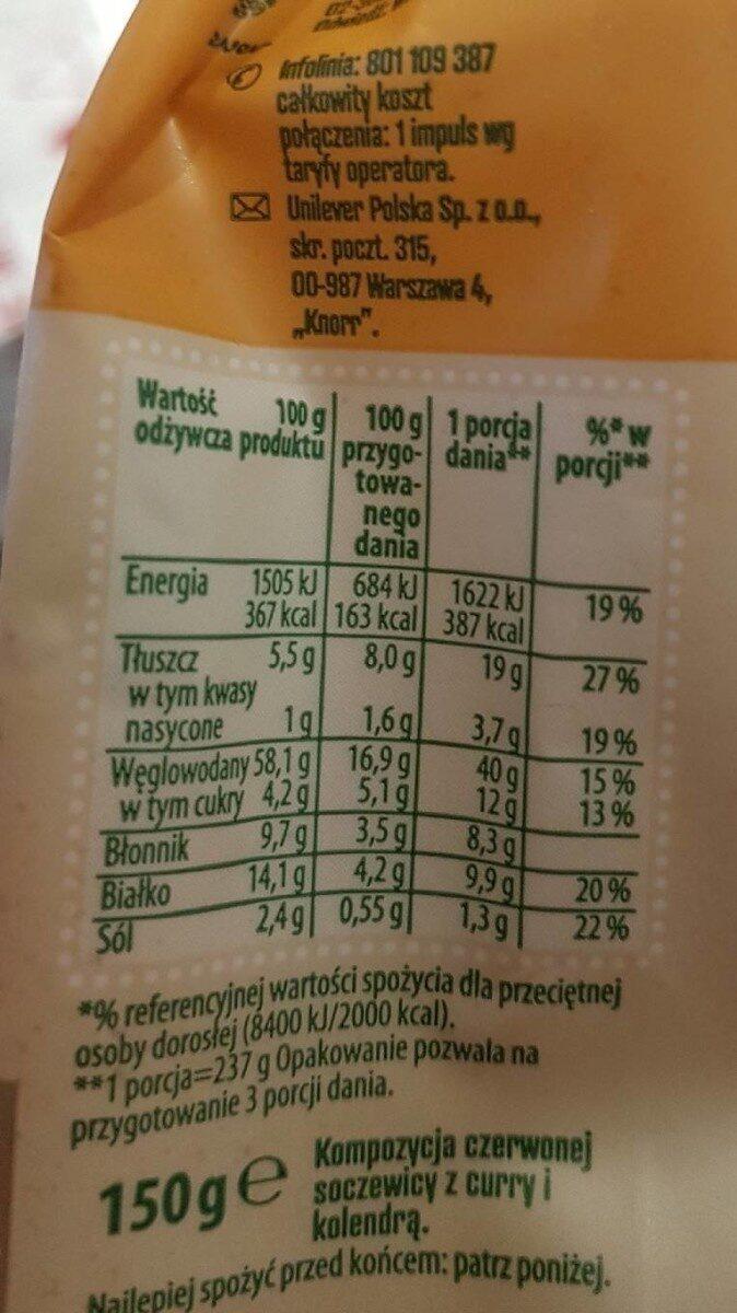 Lentilles rouge au curry - Wartości odżywcze - pl