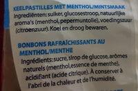 ANTA FLU  Mint Menthol - Ingredients
