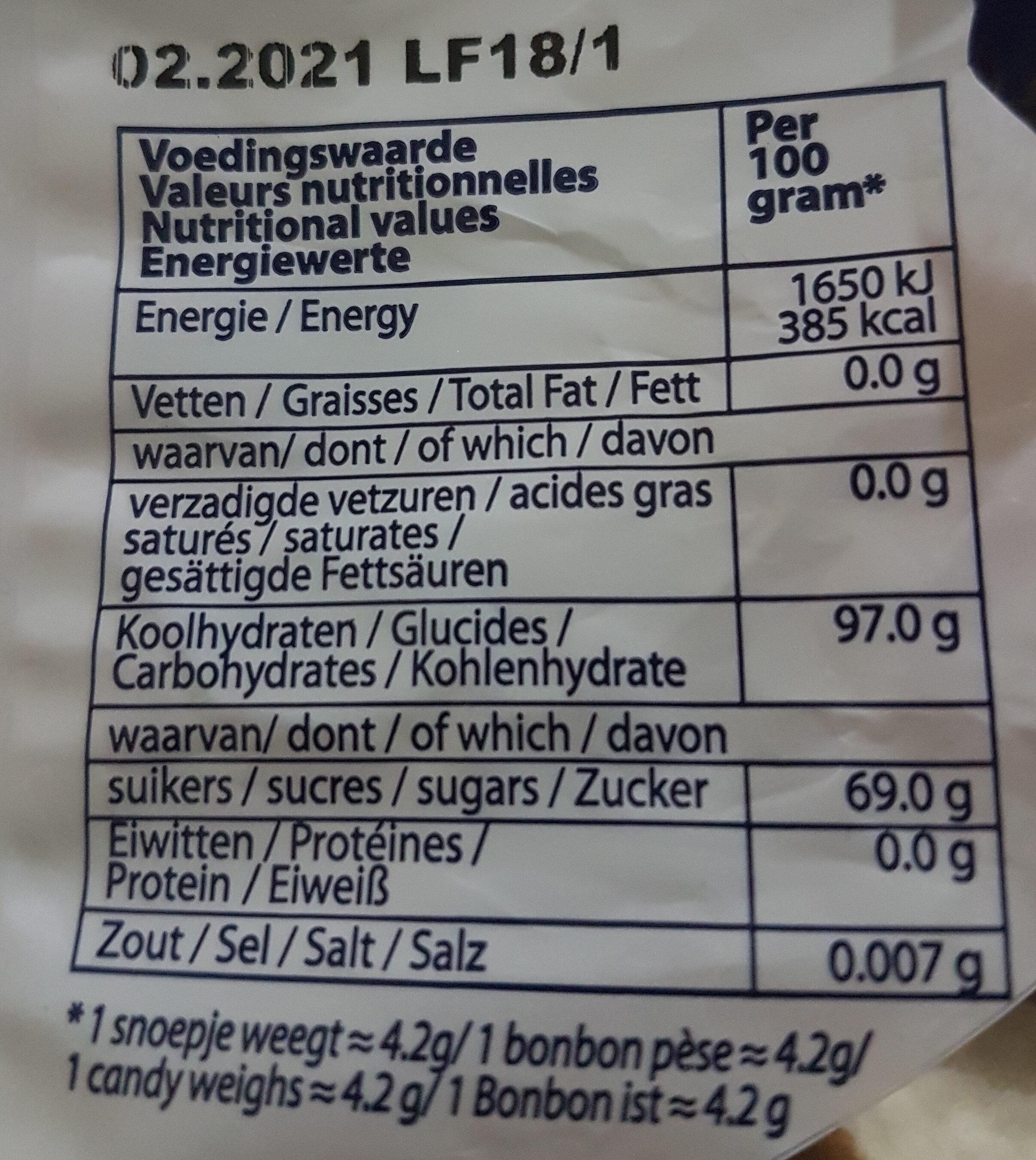 ANTA FLU  Mint Menthol - Nutrition facts