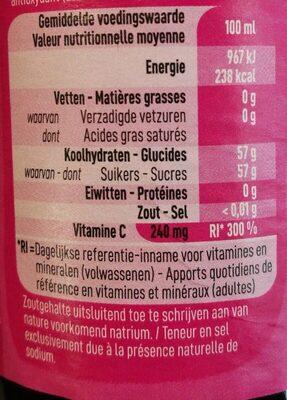 Sirop de fruit - Voedingswaarden