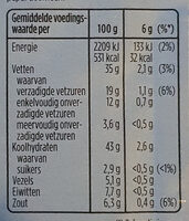 Provencale Kruidenboter Knoflook - Voedingswaarden - nl