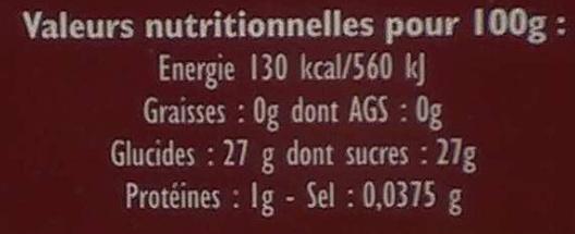 Recette vinaigrette balsamique faible en gras Recettes