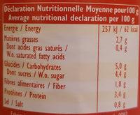 Sauce bolognaise 20 % de bœuf - Informations nutritionnelles - fr