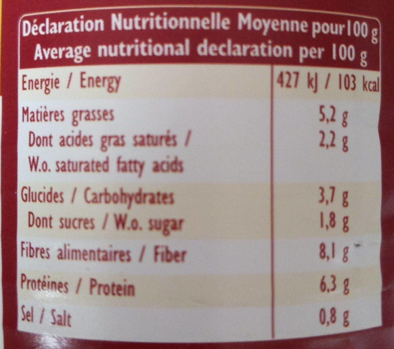 Epicerie / Plats Et Produits Cuisinés / Plats Préparés Bio - Informations nutritionnelles - fr