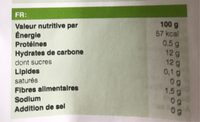 Ananas Luomu - Nutrition facts - en
