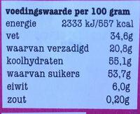 Wit 25% framboos knettersuiker - Voedingswaarden - nl