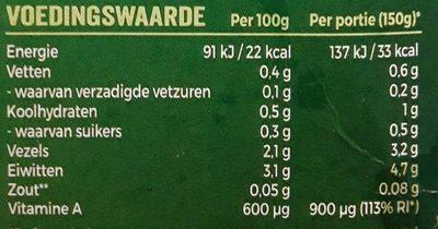 Spinazie fijn gehakt - Voedingswaarden - nl