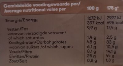 Plenny Shake - Informations nutritionnelles - en