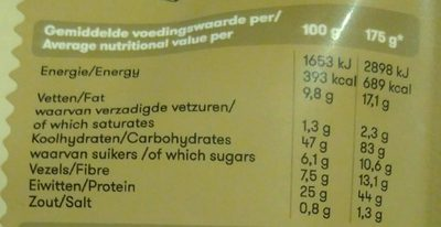 Plenny Shake Wake Up Cappuccino - Nutrition facts