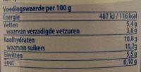 Licht gezoete volle kwark met honing - Nutrition facts - nl