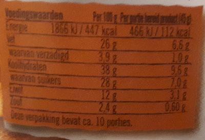 Satésaus - Nutrition facts - en