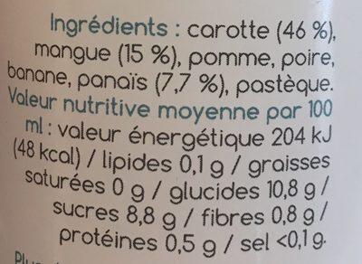 Fruisy - Ingrédients