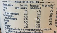Sweet Balsamic Onion Quiche - Nutrition facts - en