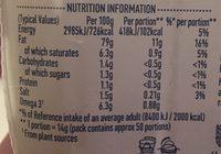 Loading… - Nutrition facts - en