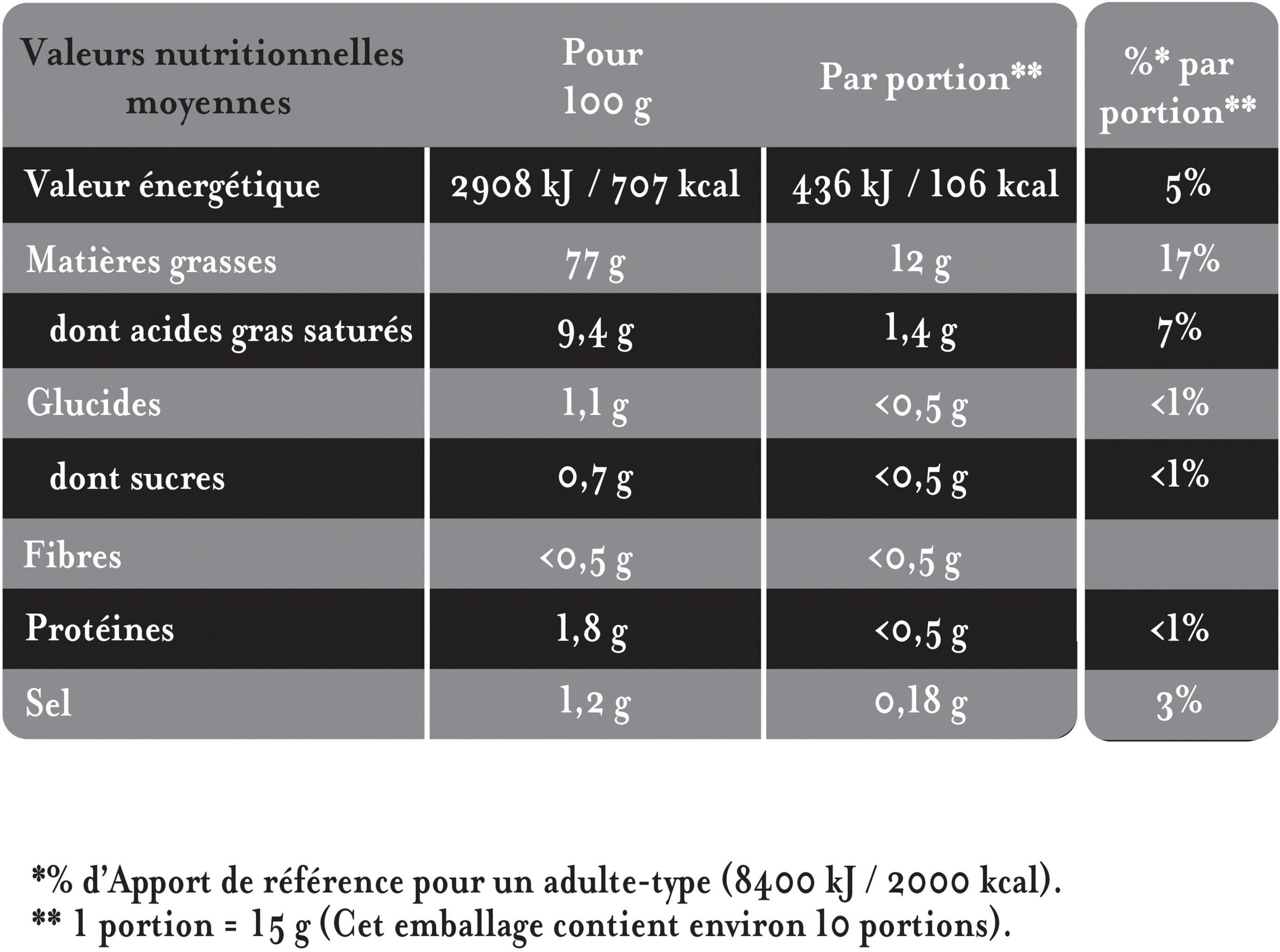 Maille Mayonnaise Fine Qualité Traiteur Bocal - Nutrition facts - fr