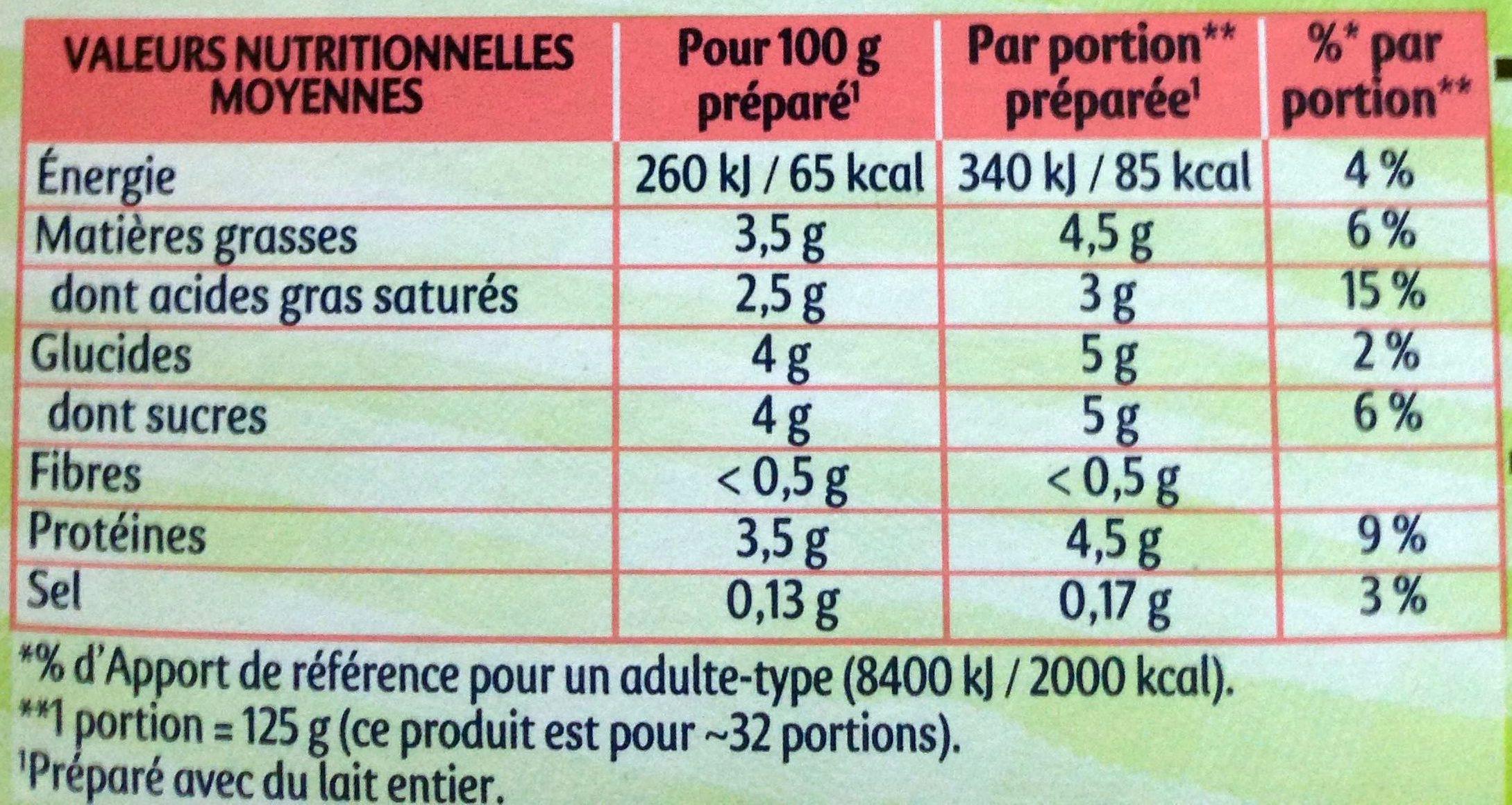 Mon Bifidus Maison - Informations nutritionnelles