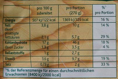 Schinken Hornli - Informations nutritionnelles - de