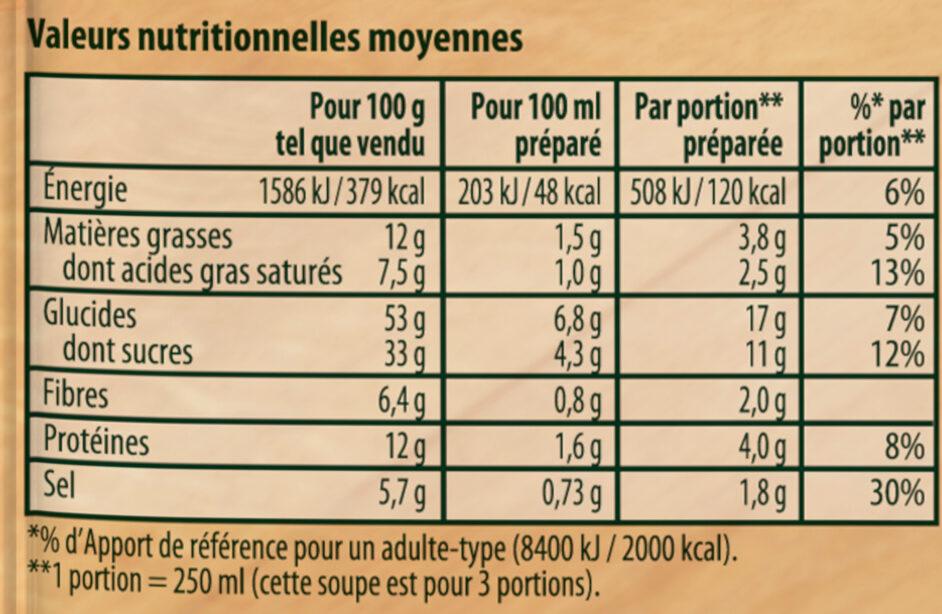 Knorr Soupe Déshydratée Velours de Tomates à la Mozzarella Sachet 3 Portions - Nutrition facts - fr
