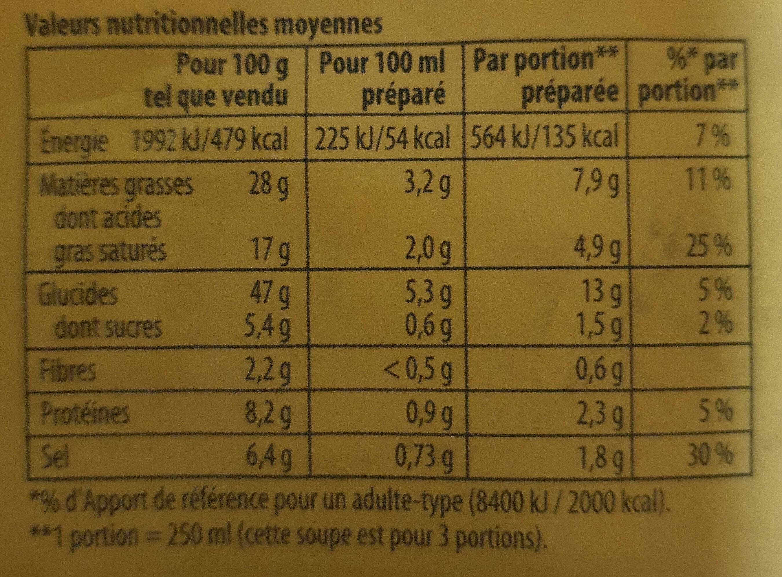 Knorr Soupe Forestière Champignons 85g 3 Portions - Voedingswaarden - fr