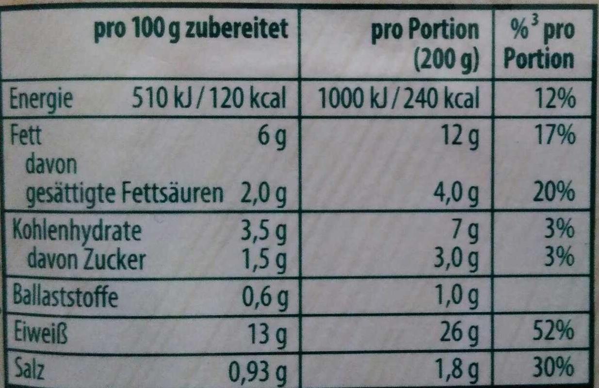 Gulasch Fix - Voedingswaarden - de