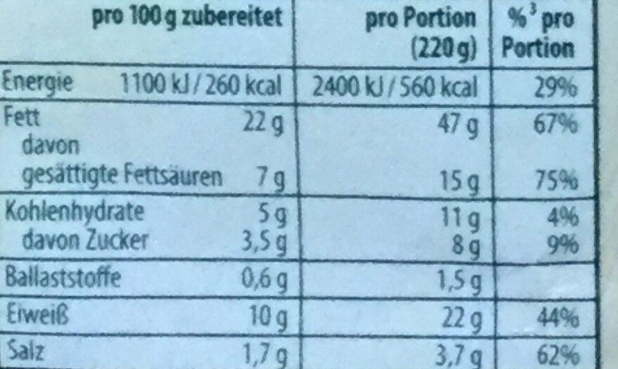 Fix Für Currywurst - Voedigswaarden