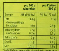 Fix Rahm-Champignons - Nutrition facts