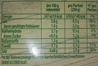 Rahm-Champignons - Informations nutritionnelles