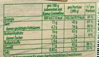 Nudel Hackfleisch Gratin - Voedingswaarden - de
