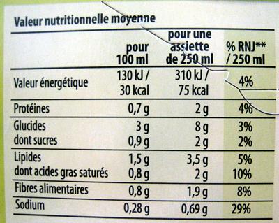 Mouliné de légumes vapeur au sel de Guérande (lot de 2) - Informations nutritionnelles - fr