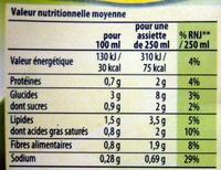 Mouliné de légumes vapeur au sel de Guérande Knorr - Informations nutritionnelles - fr