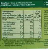 Bouillonblokjes Tuinkruiden - Voedigswaarden