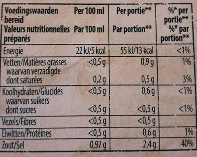 Pâtes et Riz - Voedingswaarden - fr