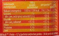 Borș magic original - Informations nutritionnelles - ro