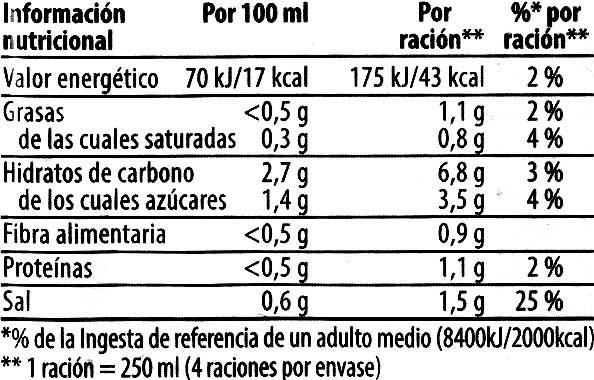 Sopa de cebolla deshidratada - Informations nutritionnelles