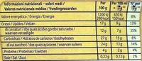 Viennetta Choco-nut - Voedigswaarden