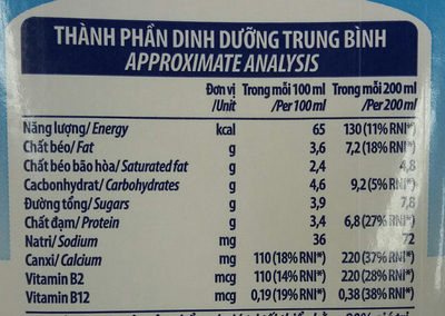 fresh milk - Giá trị dinh dưỡng - en