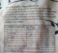 Wortel Tortilla - Ingrediënten - nl
