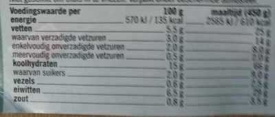 Macaroni Ham-Kaas - Nutrition facts - nl