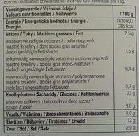 Basic Melba Toast - Información nutricional