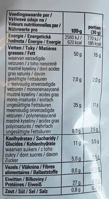 Salted Peanuts - Nutrition facts - en