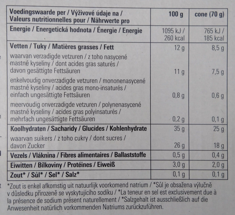 Ijshoorntjes - Voedingswaarden