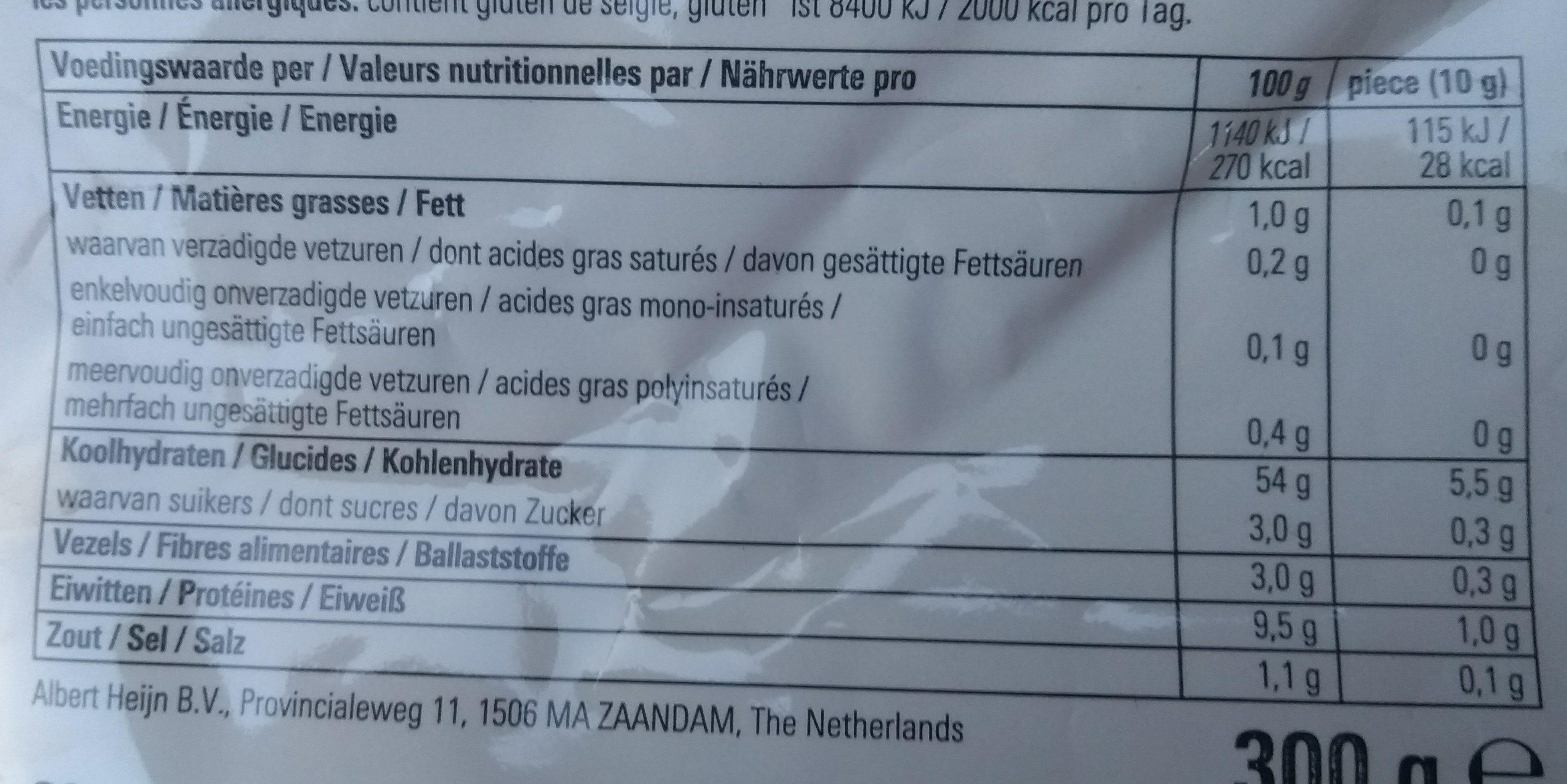 Baguettes - Voedigswaarden