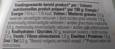 Mix voor pannenkoeken - Nutrition facts - nl