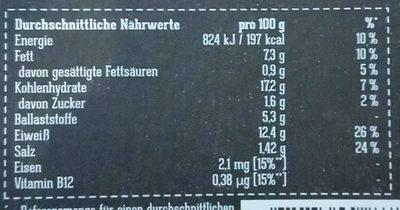 Krosse Schnitzel nach Hähnchenart - Informations nutritionnelles